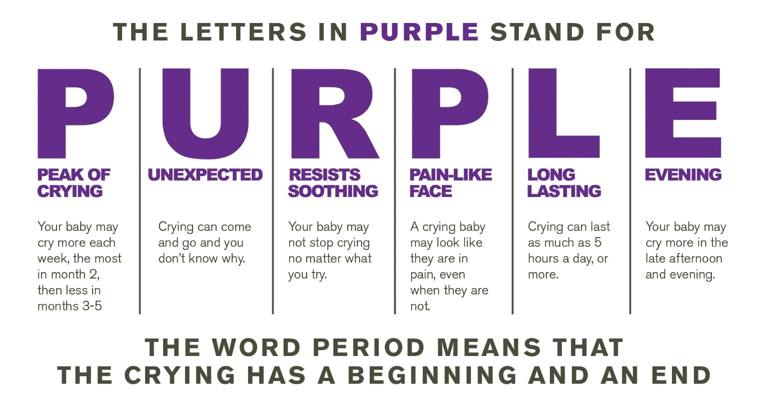 Period of PURPLE crying graphic
